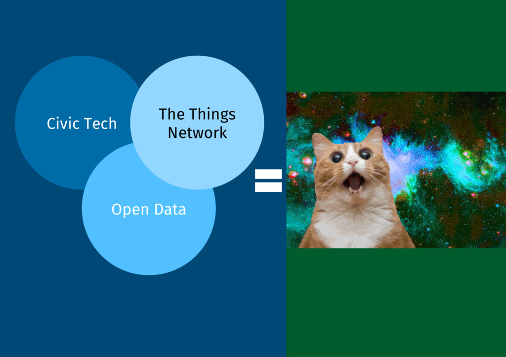 Civic Tech Open Data The Things Network =