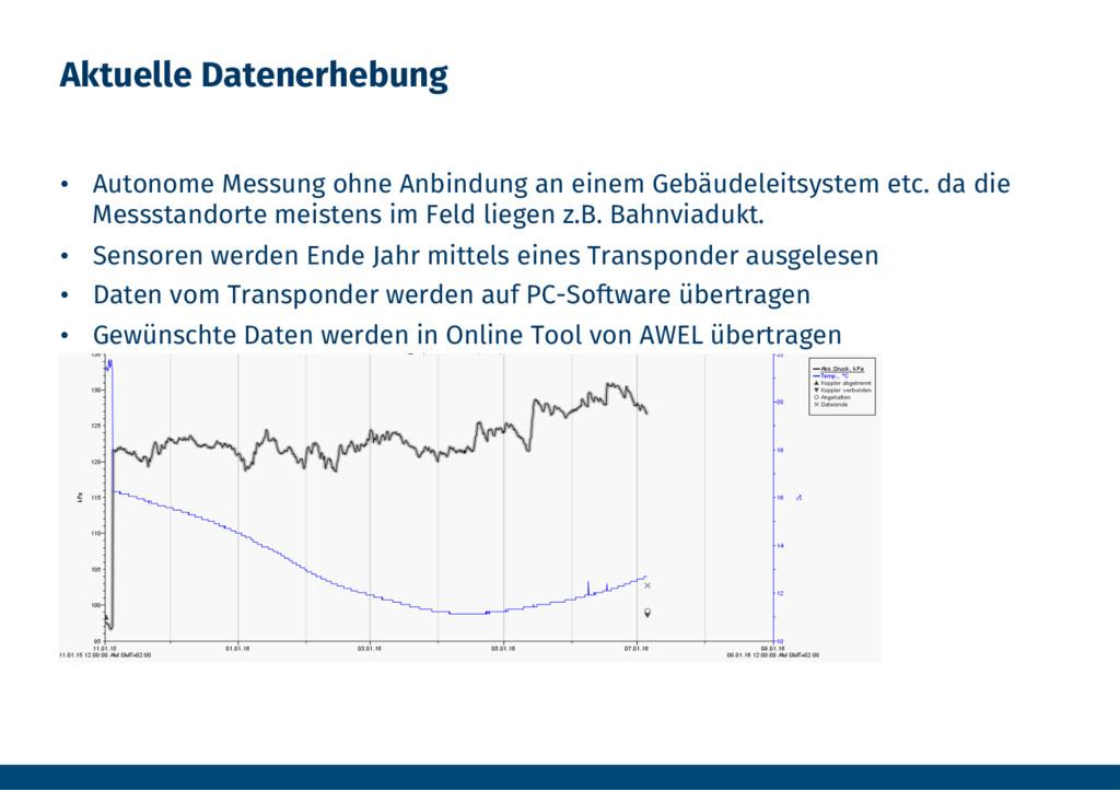 Aktuelle Datenerhebung • Autonome Messung ohn...