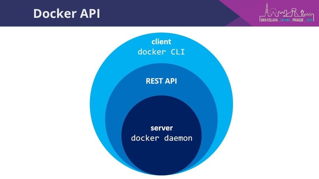 Docker API