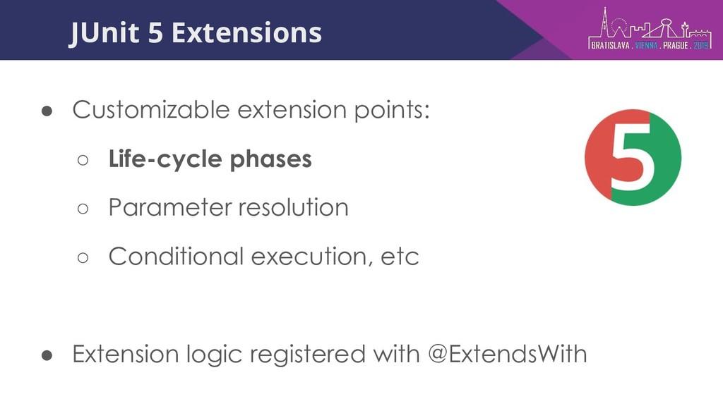 JUnit 5 Extensions ● Customizable extension poi...