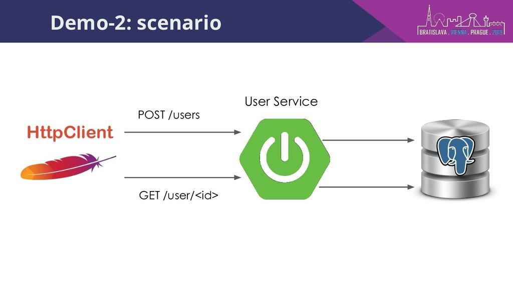 Demo-2: scenario User Service POST /users GET /...