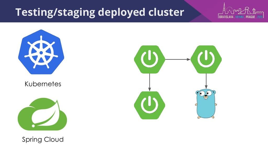 Testing/staging deployed cluster Spring Cloud K...