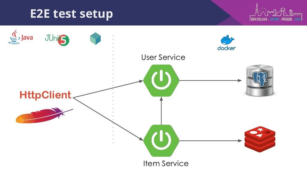 E2E test setup User Service Item Service