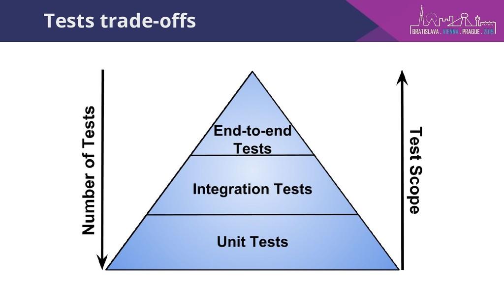 Tests trade-offs