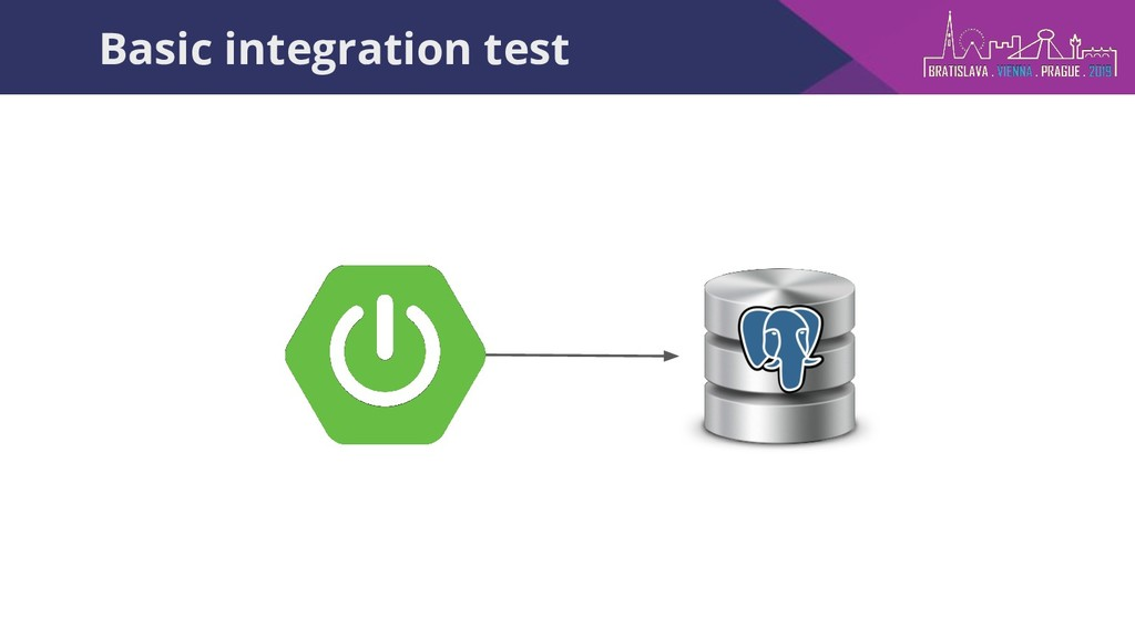 Basic integration test