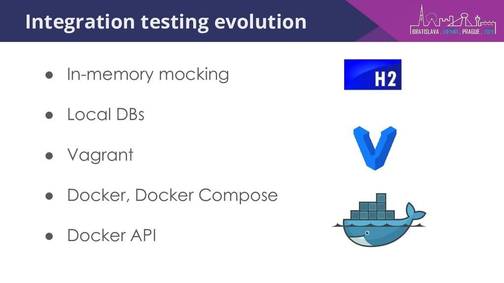 Integration testing evolution ● In-memory mocki...