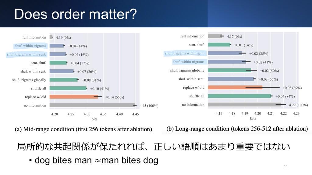 Does order matter? 11 局所的な共起関係が保たれれば、正しい語順はあまり重...