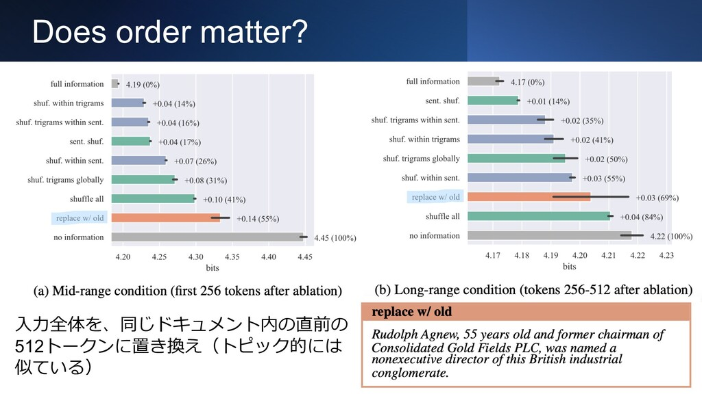 Does order matter? 12 ⼊⼒全体を、同じドキュメント内の直前の 512トー...