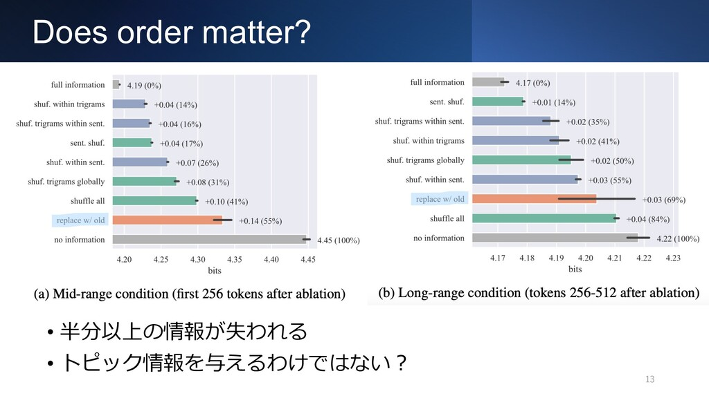 Does order matter? 13 • 半分以上の情報が失われる • トピック情報を与...