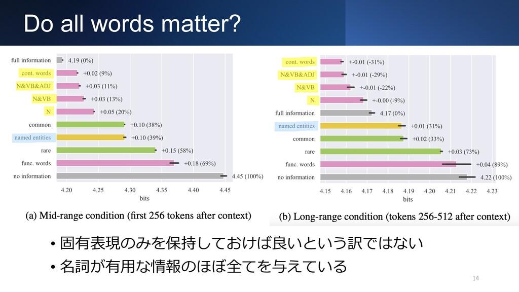 Do all words matter? 14 • 固有表現のみを保持しておけば良いという訳で...