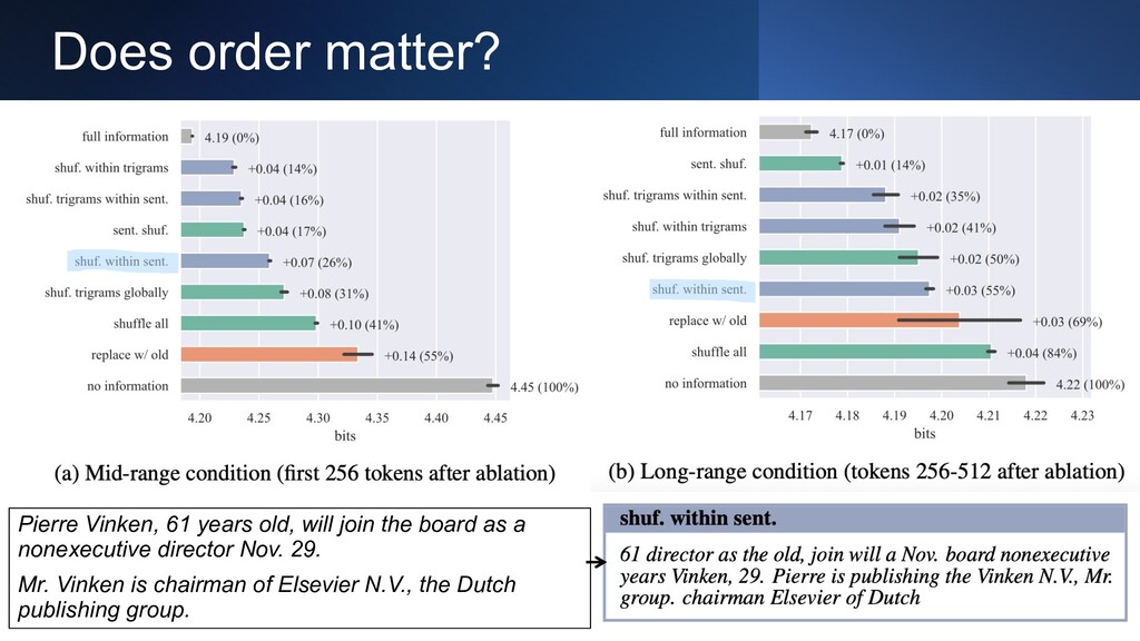 Does order matter? 8 Pierre Vinken, 61 years ol...