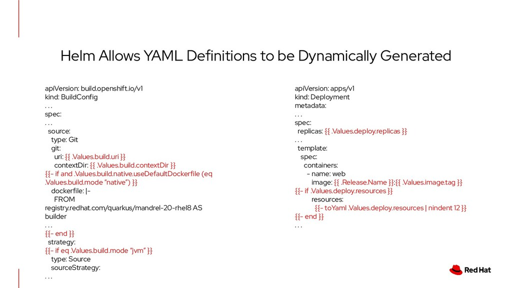Helm Allows YAML Definitions to be Dynamically ...