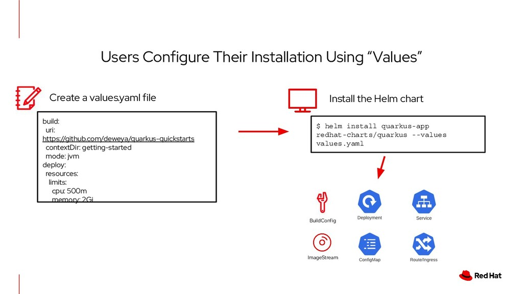 """Users Configure Their Installation Using """"Value..."""