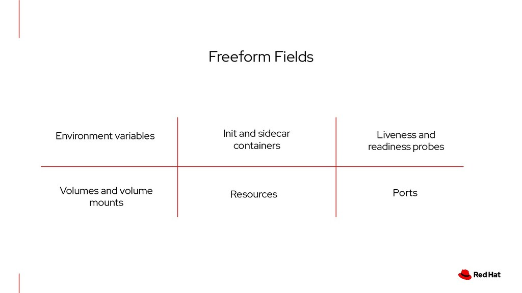 Freeform Fields Environment variables Init and ...