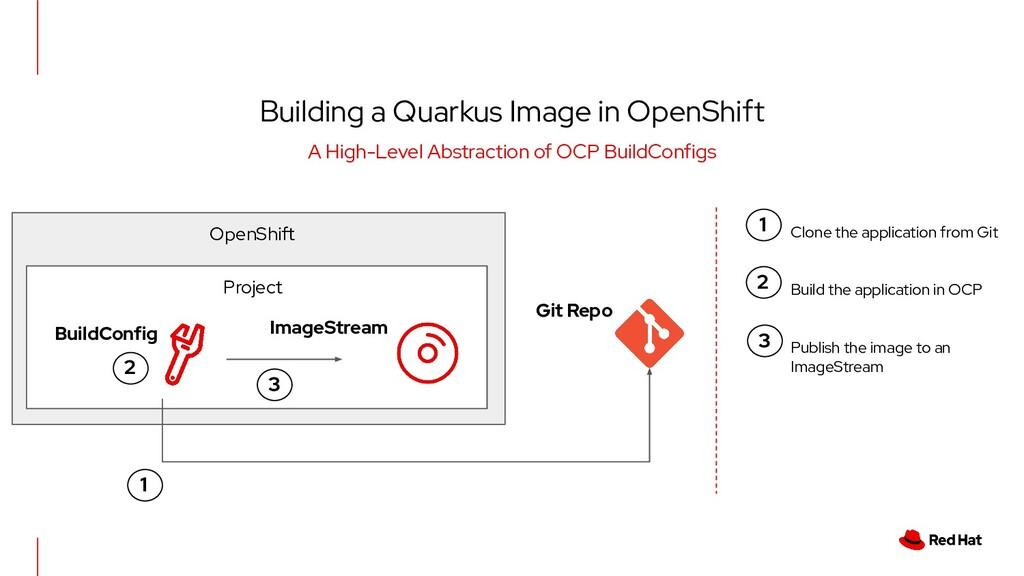 Building a Quarkus Image in OpenShift A High-Le...