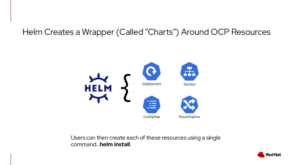 """Helm Creates a Wrapper (Called """"Charts"""") Around..."""