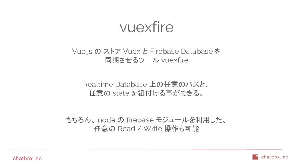 chatbox.inc vuexfire Vue.js の ストア Vuex と Fireba...