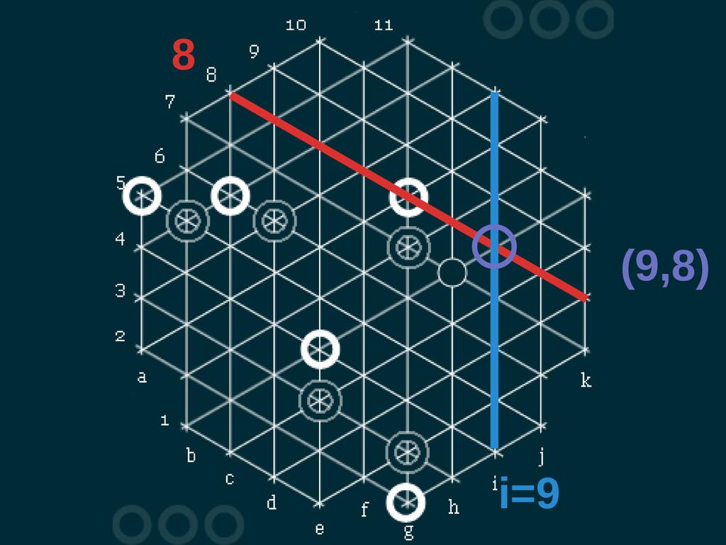 8 i=9 (9,8)