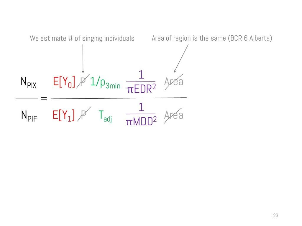N PIF N PIX E[Y 1 ] E[Y 0 ] P T adj Area 1 πMDD...