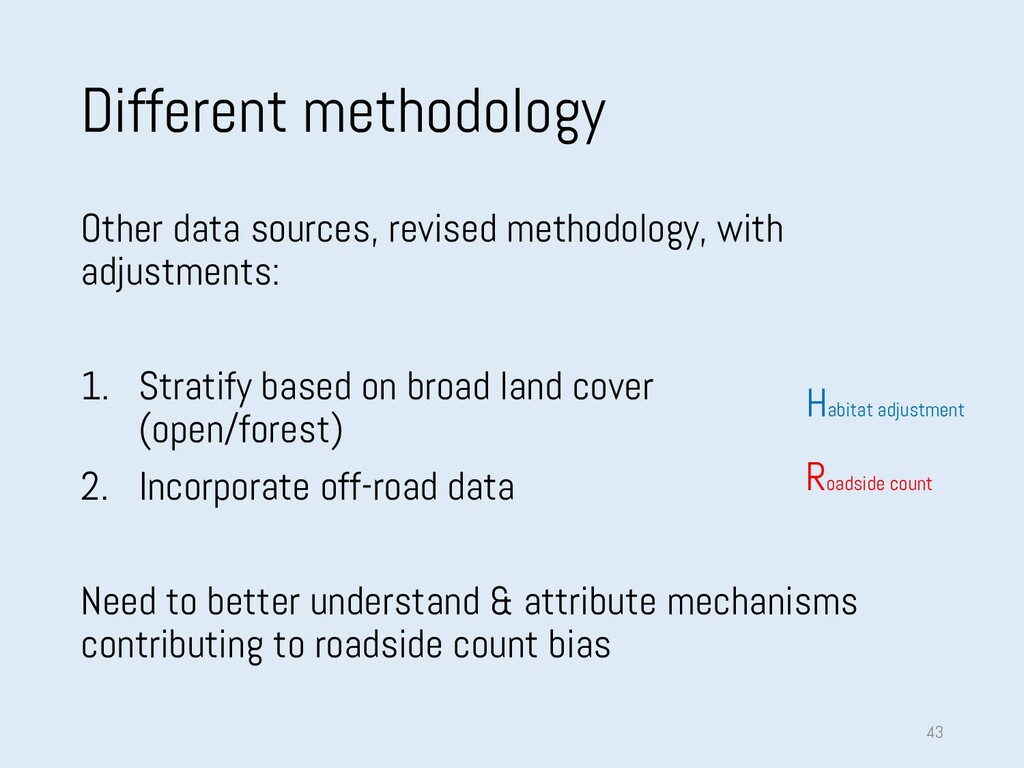 Different methodology Other data sources, revis...