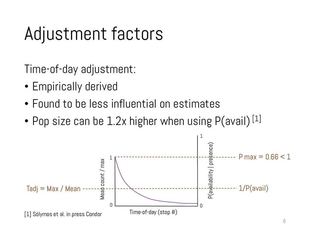 Adjustment factors Time-of-day adjustment: • Em...