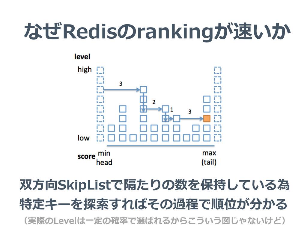 なぜRedisのrankingが速いか 双⽅方向SkipListで隔たりの数を保持している為 ...