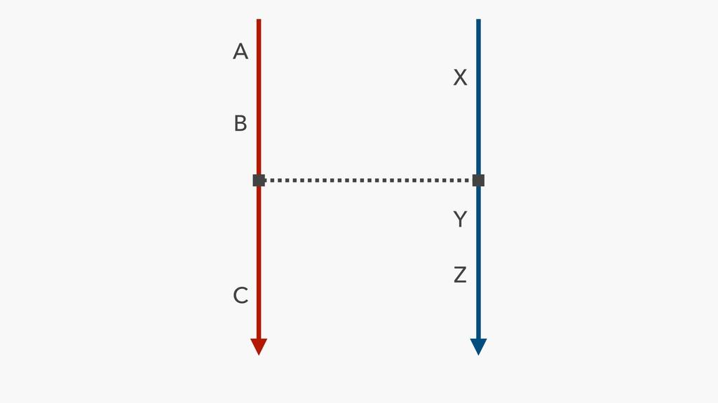 A B C X Y Z