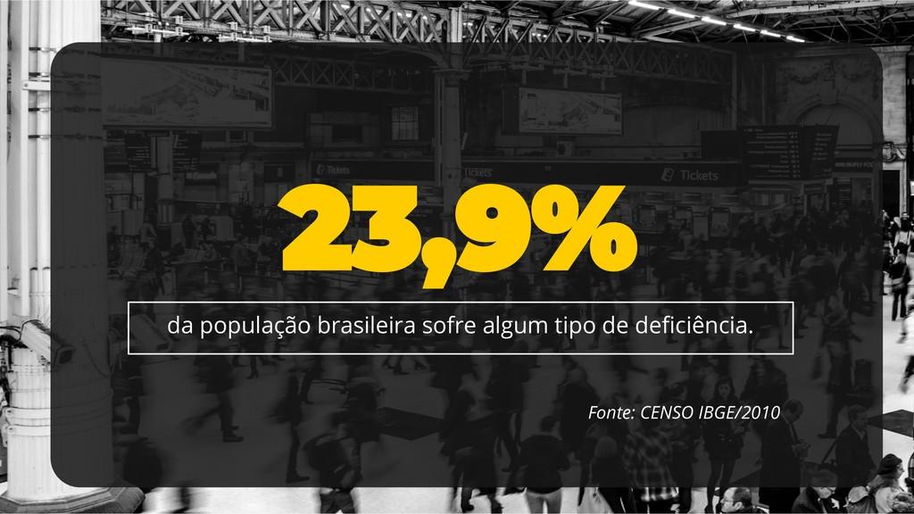 da população brasileira sofre algum tipo de defi...