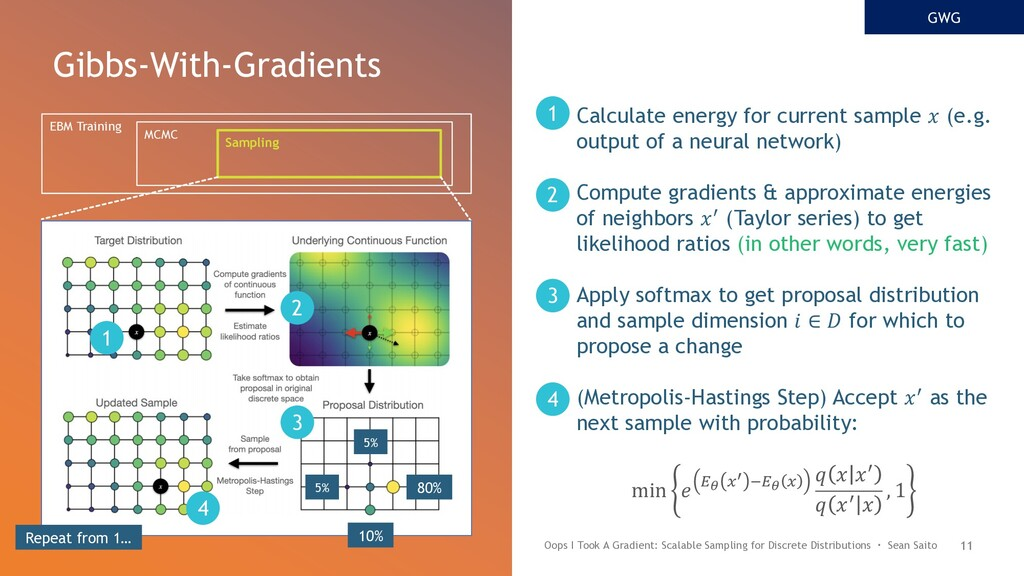 1. Calculate energy for current sample 𝑥 (e.g. ...