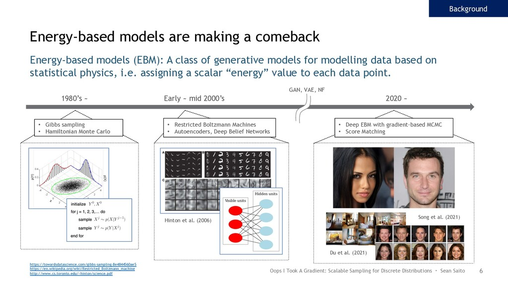6 Energy-based models (EBM): A class of generat...