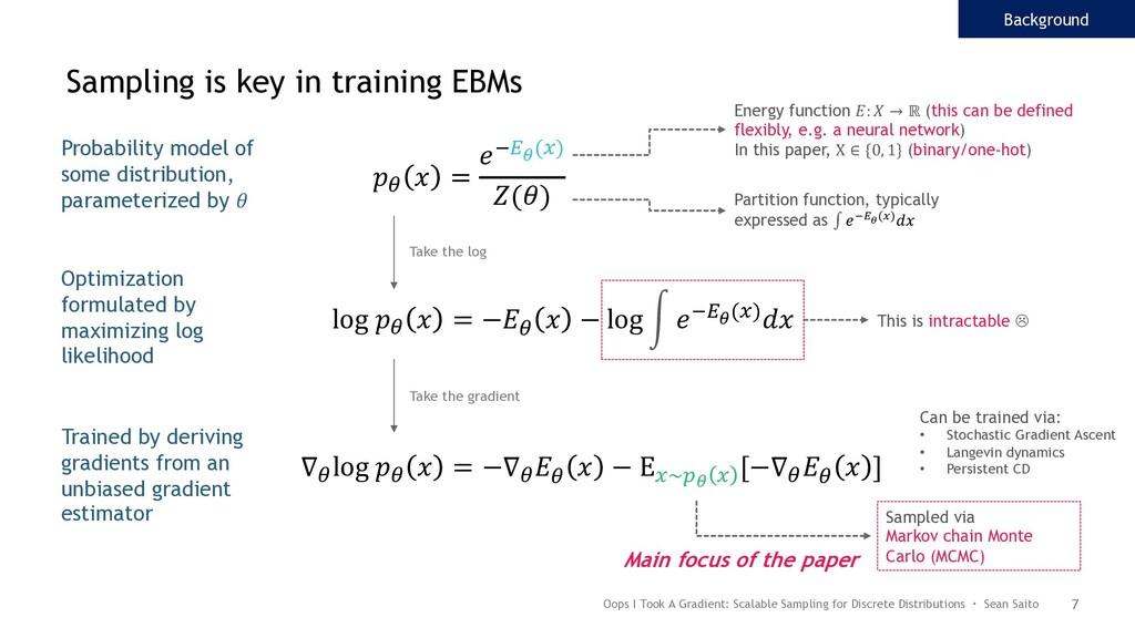 """7 𝑝! 𝑥 = 𝑒""""#! (%) 𝑍(𝜃) Probability model of som..."""