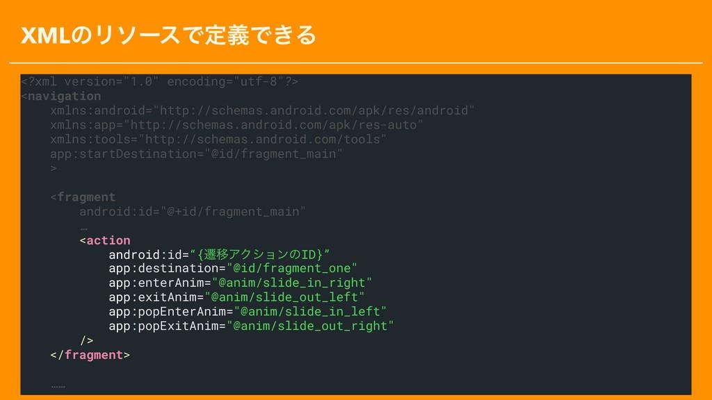 "XMLͷϦιʔεͰఆٛͰ͖Δ <?xml version=""1.0"" encoding=""ut..."