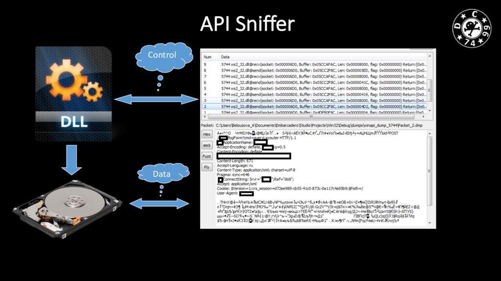 API Sniffer Control Data