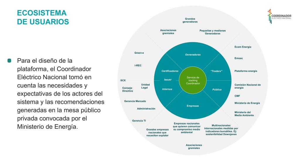 ECOSISTEMA DE USUARIOS Para el diseño de la pla...