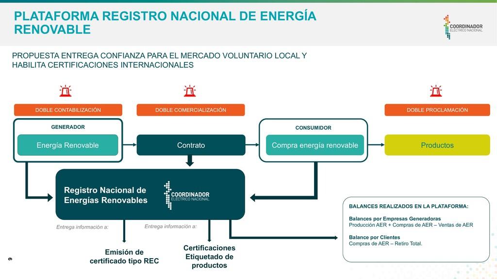 9 PLATAFORMA REGISTRO NACIONAL DE ENERGÍA RENOV...