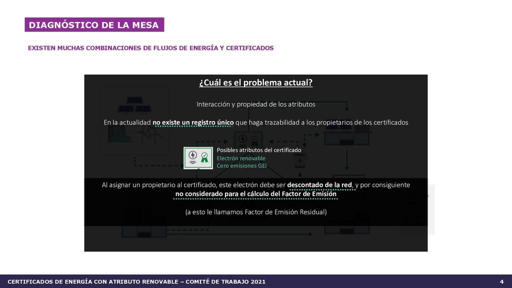 4 DIAGNÓSTICO DE LA MESA EXISTEN MUCHAS COMBINA...