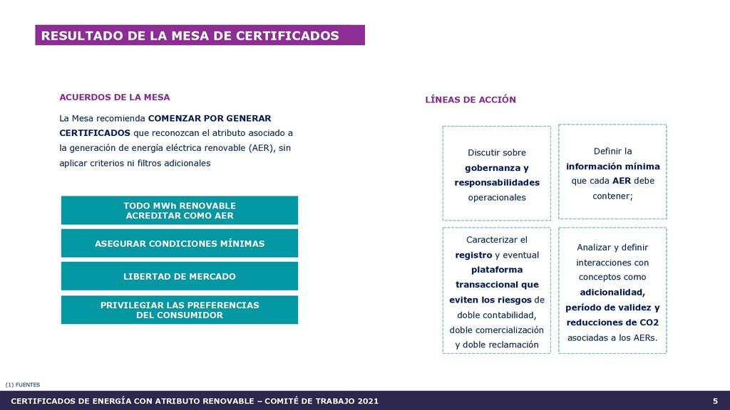 5 TÍTULO (1) FUENTES CERTIFICADOS DE ENERGÍA CO...