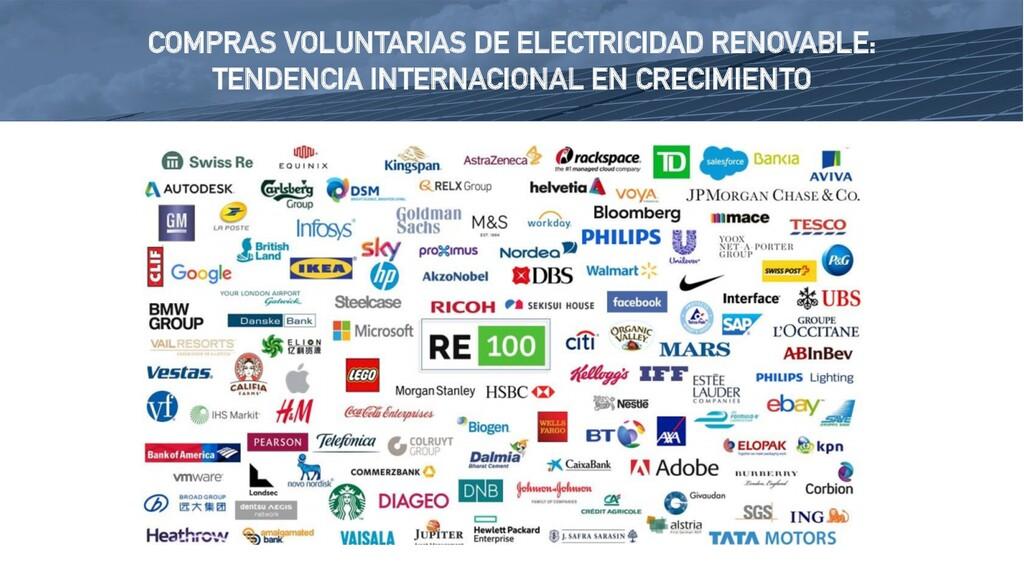 COMPRAS VOLUNTARIAS DE ELECTRICIDAD RENOVABLE: ...