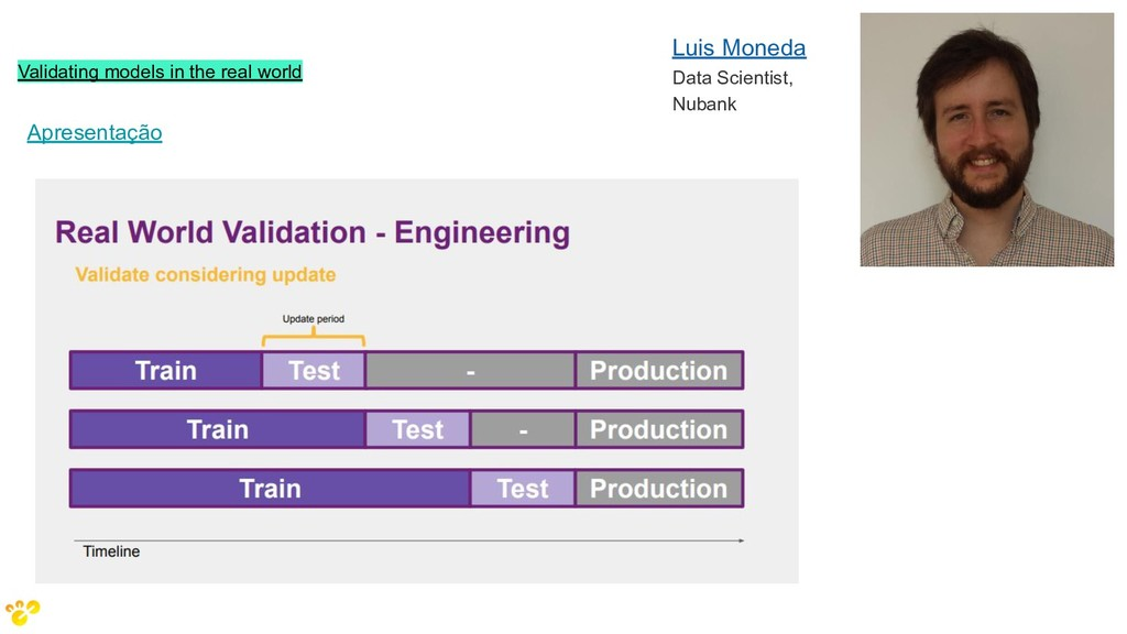 Validating models in the real world Luis Moneda...