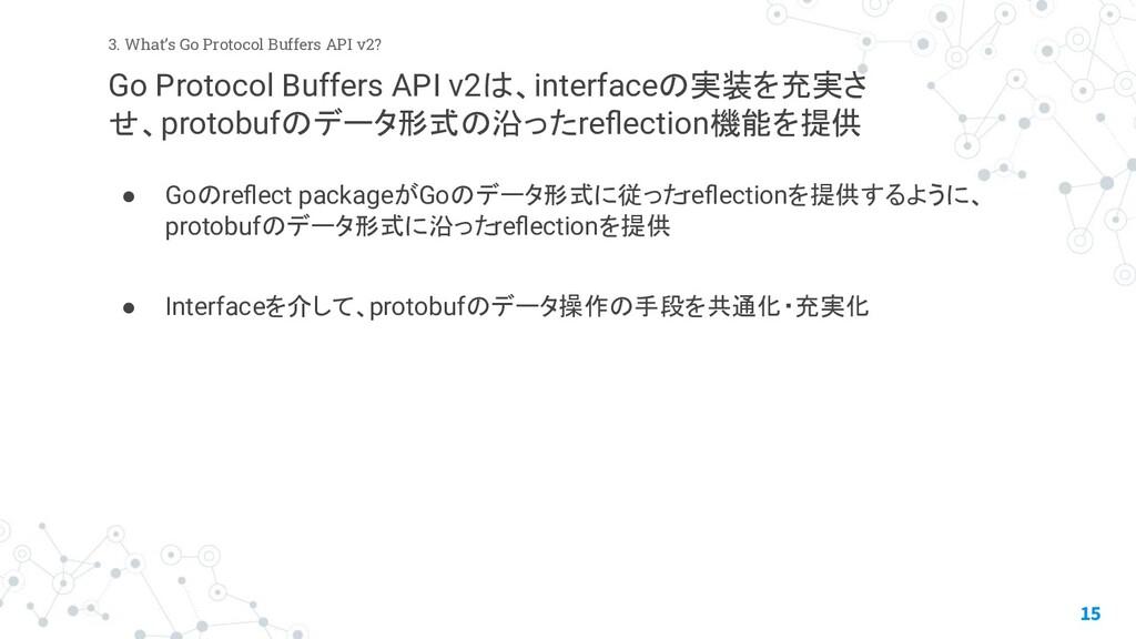● Goのreflect packageがGoのデータ形式に従ったreflectionを提供するよ...