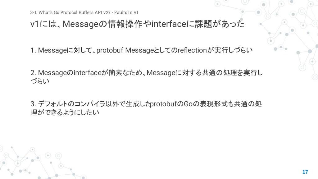 1. Messageに対して、protobuf Messageとしてのreflectionが実行...