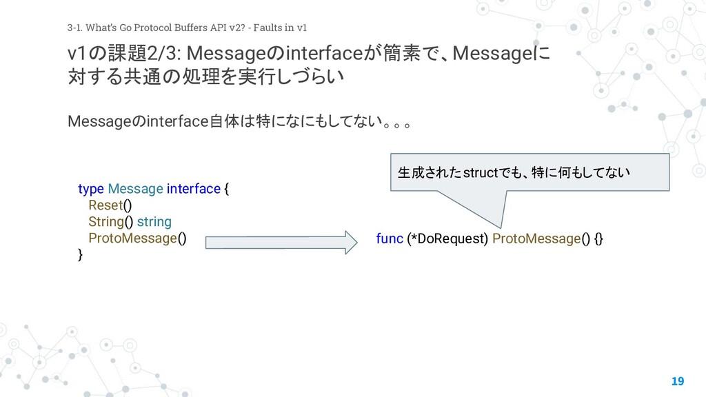 Messageのinterface自体は特になにもしてない。。。 19 3-1. What's...
