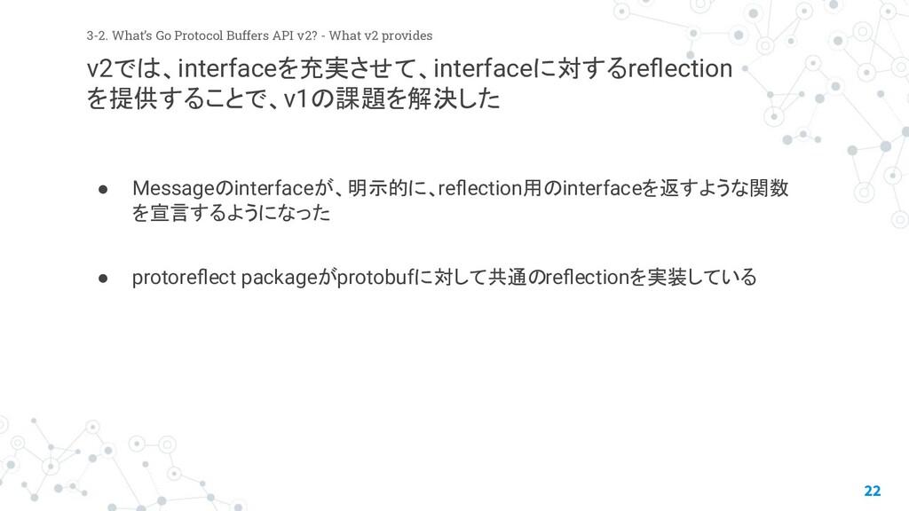 ● Messageのinterfaceが、明示的に、reflection用のinterfaceを...