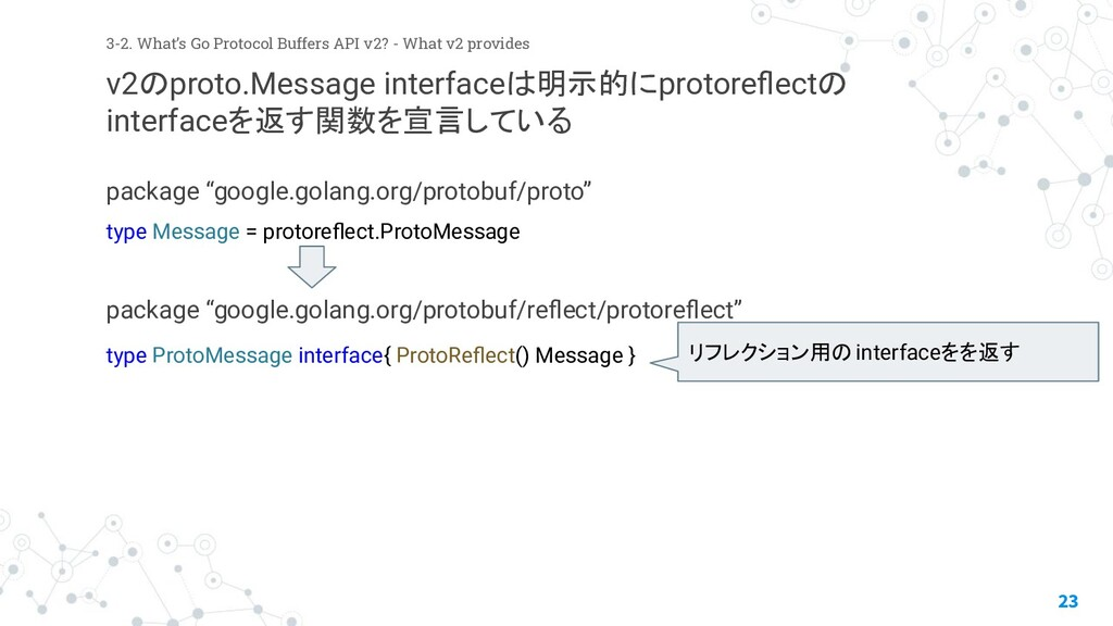 """package """"google.golang.org/protobuf/proto"""" pack..."""