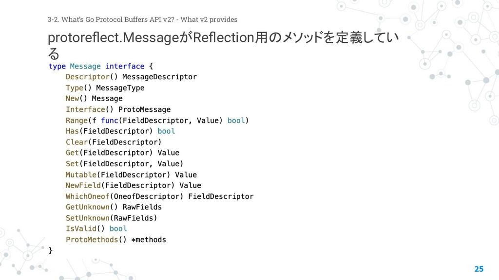 25 3-2. What's Go Protocol Buffers API v2? - Wh...