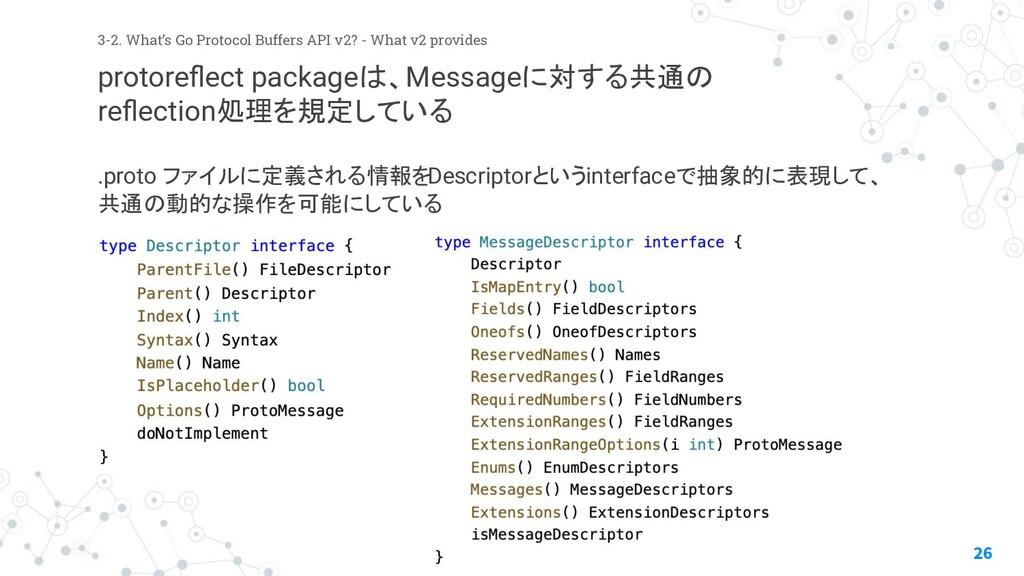 .proto ファイルに定義される情報をDescriptorというinterfaceで抽象的に...
