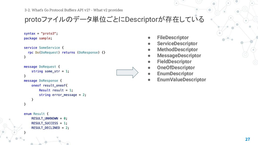 27 3-2. What's Go Protocol Buffers API v2? - Wh...