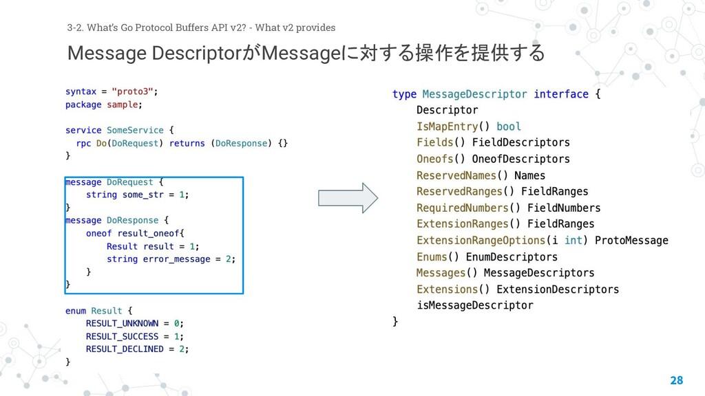 28 3-2. What's Go Protocol Buffers API v2? - Wh...