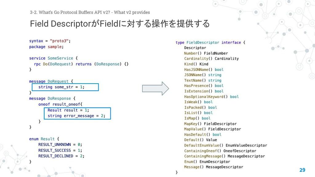 29 3-2. What's Go Protocol Buffers API v2? - Wh...