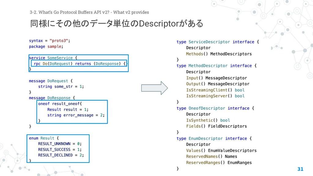 31 3-2. What's Go Protocol Buffers API v2? - Wh...